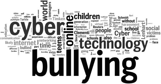 Cyberbullying Photo
